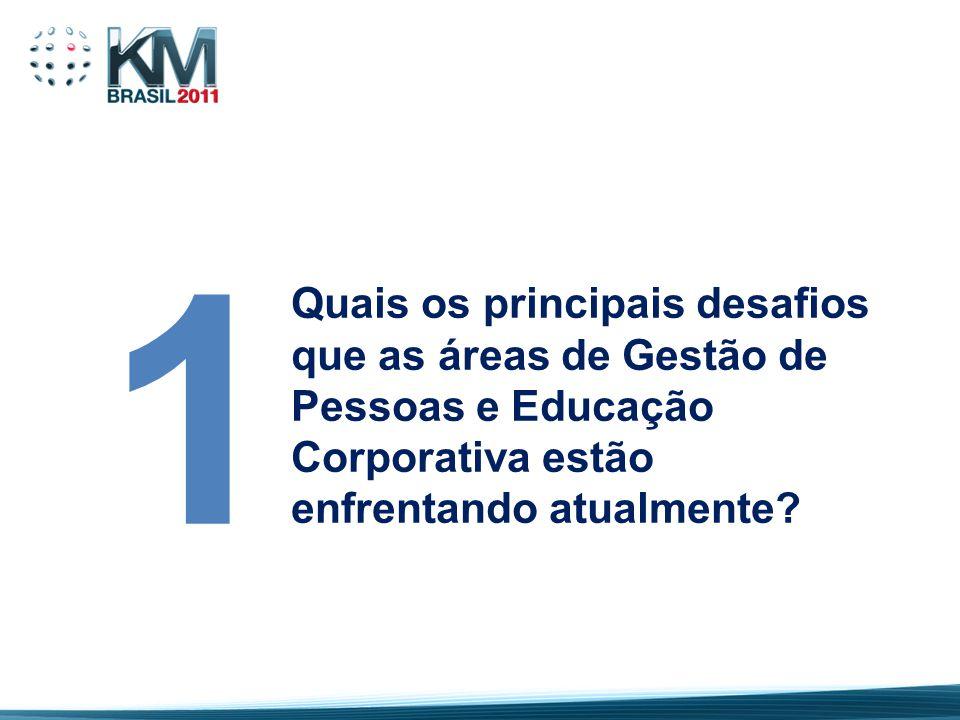 1 Quais os principais desafios que as áreas de Gestão de Pessoas e Educação Corporativa estão enfrentando atualmente
