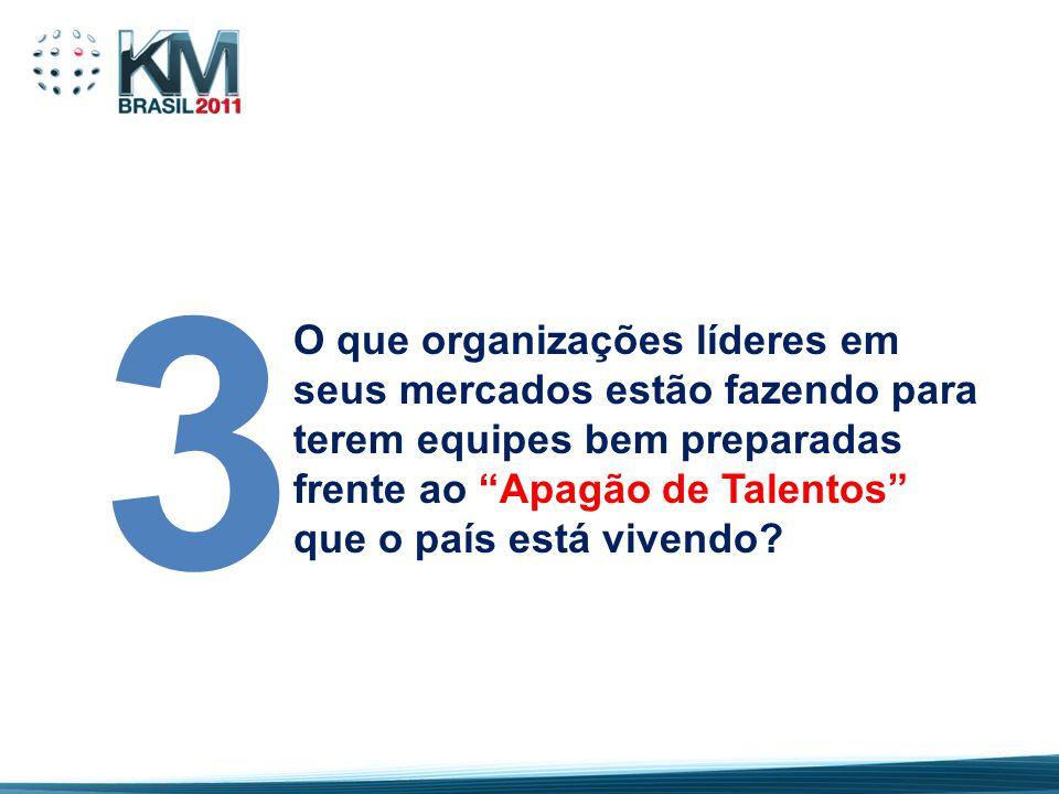 3 O que organizações líderes em seus mercados estão fazendo para terem equipes bem preparadas frente ao Apagão de Talentos que o país está vivendo