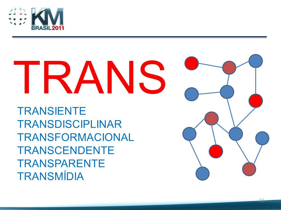 TRANS TRANSIENTE TRANSDISCIPLINAR TRANSFORMACIONAL TRANSCENDENTE
