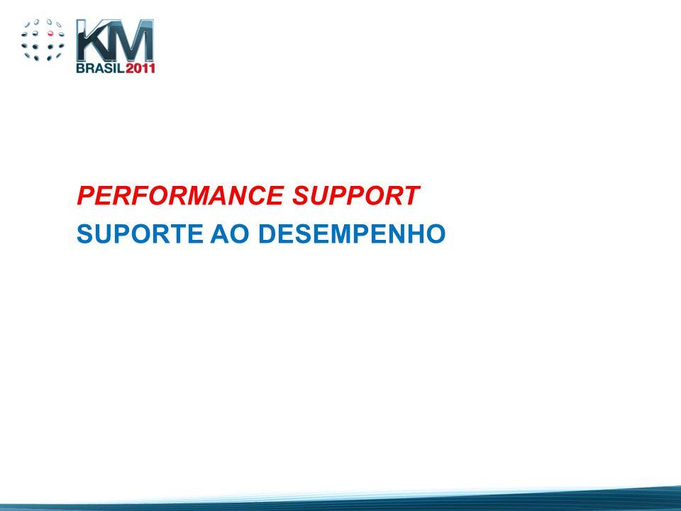 PERFORMANCE SUPPORT SUPORTE AO DESEMPENHO