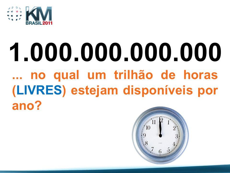 1.000.000.000.000 ... no qual um trilhão de horas (LIVRES) estejam disponíveis por ano