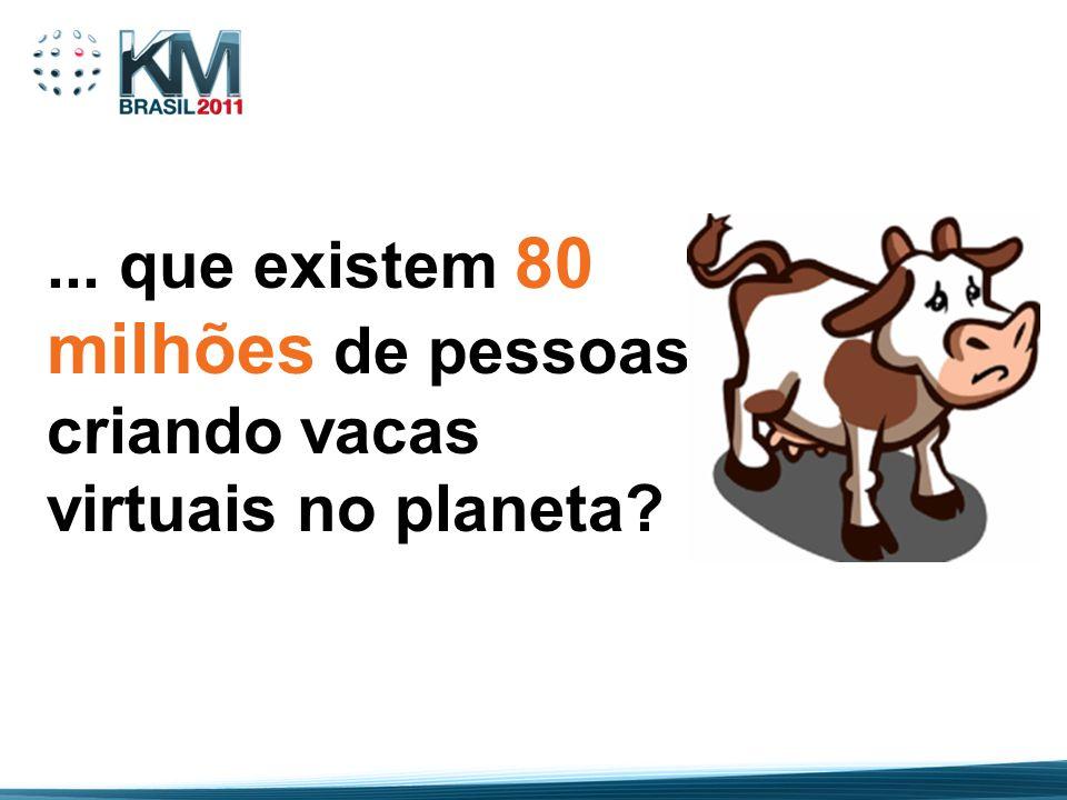 ... que existem 80 milhões de pessoas criando vacas virtuais no planeta