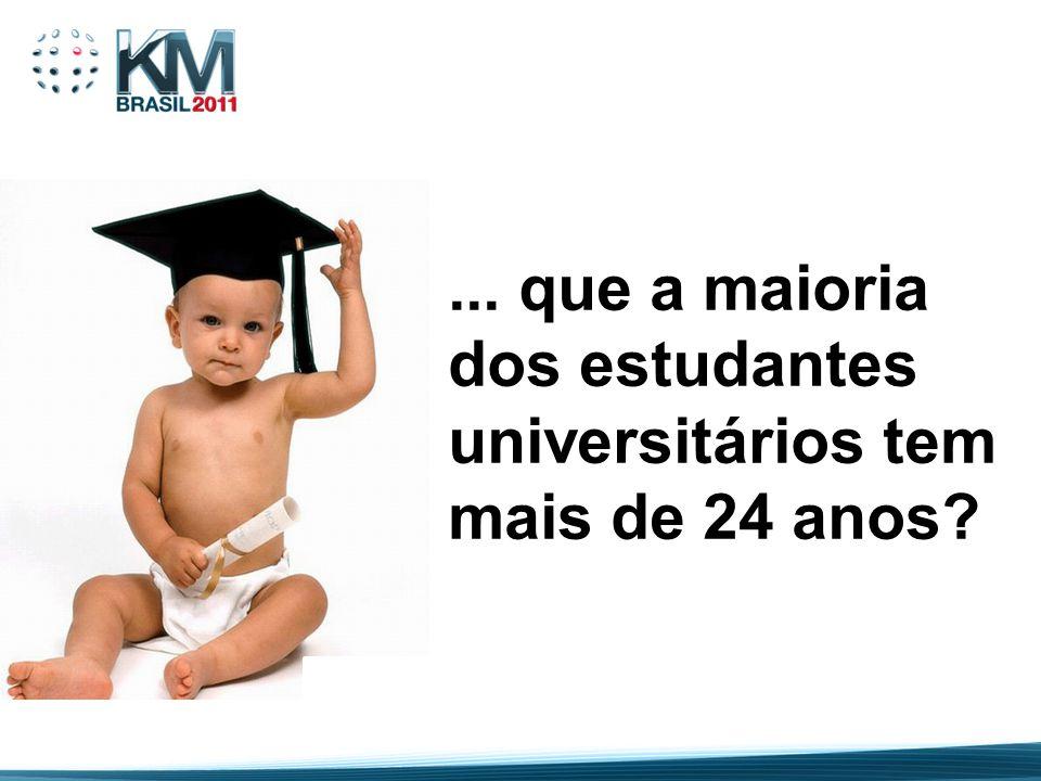 ... que a maioria dos estudantes universitários tem mais de 24 anos