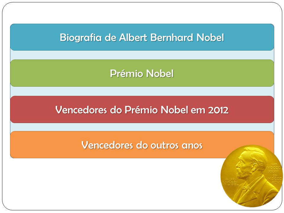 Biografia de Albert Bernhard Nobel