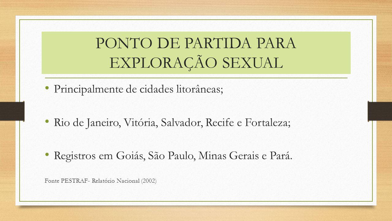 PONTO DE PARTIDA PARA EXPLORAÇÃO SEXUAL