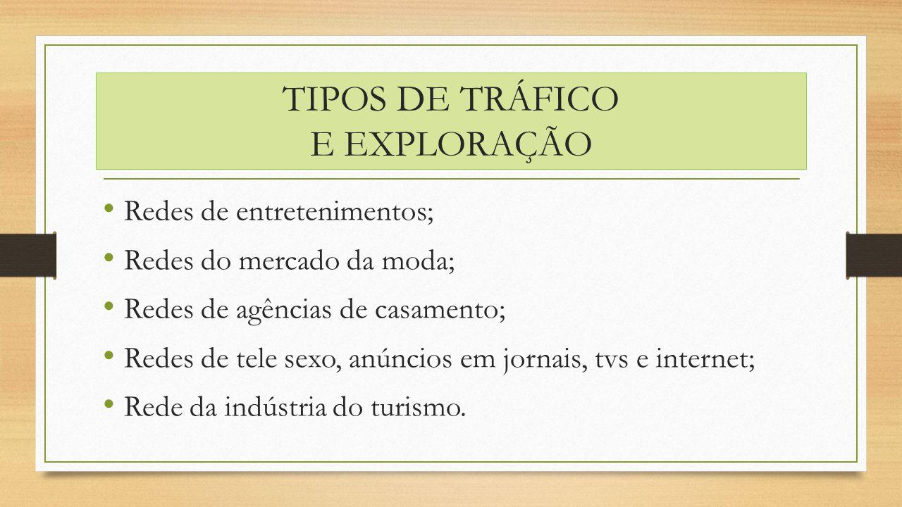 TIPOS DE TRÁFICO E EXPLORAÇÃO
