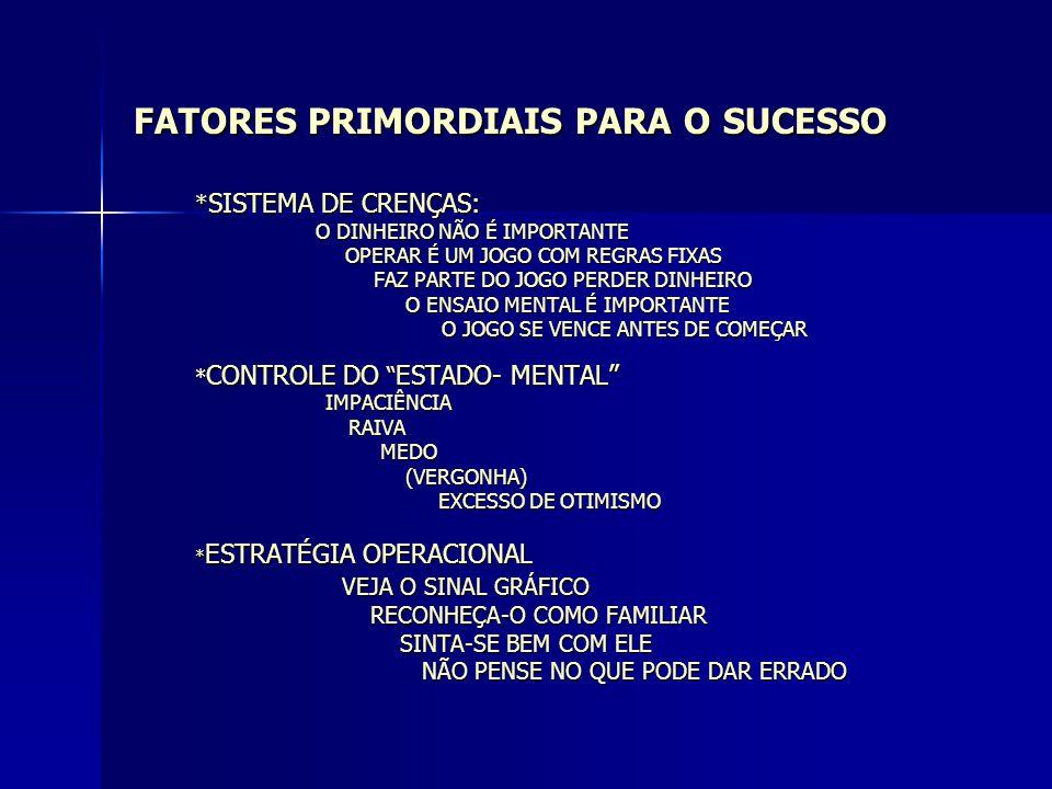 FATORES PRIMORDIAIS PARA O SUCESSO