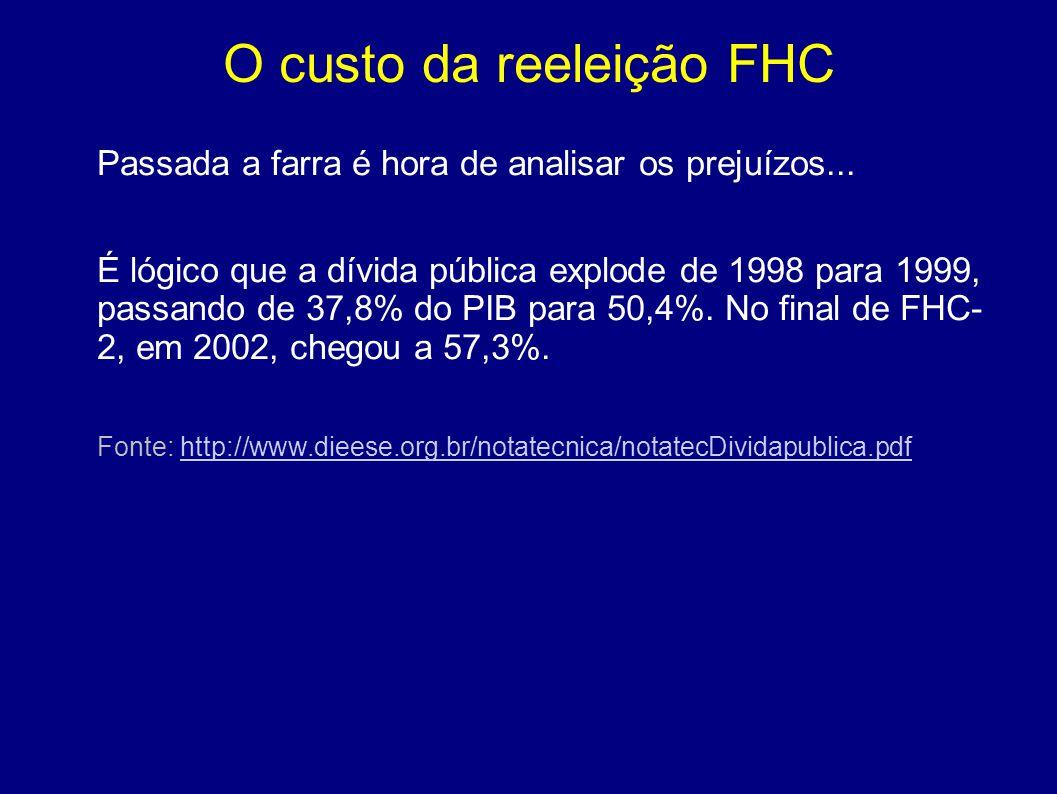 O custo da reeleição FHC