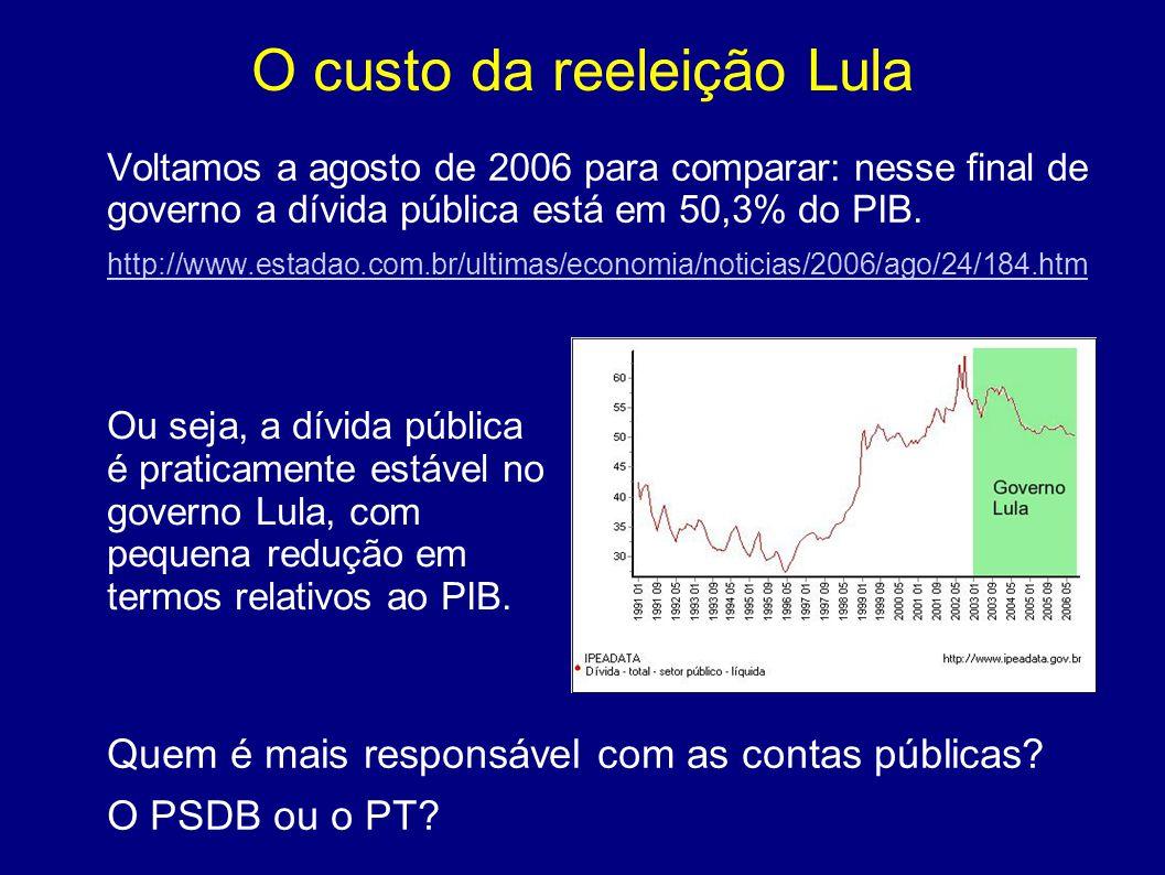 O custo da reeleição Lula