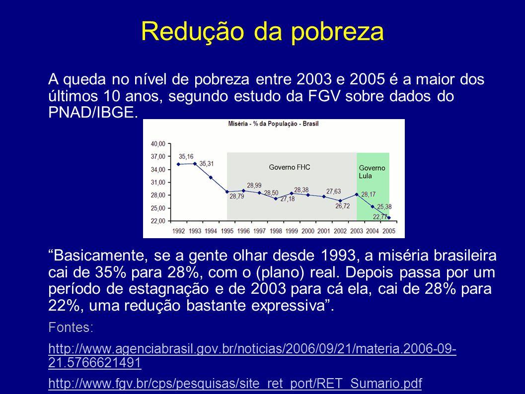 Redução da pobreza A queda no nível de pobreza entre 2003 e 2005 é a maior dos últimos 10 anos, segundo estudo da FGV sobre dados do PNAD/IBGE.