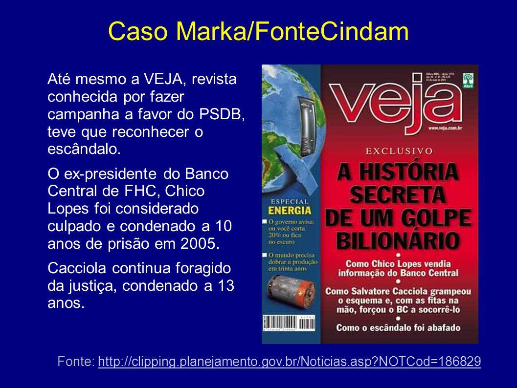 Caso Marka/FonteCindam