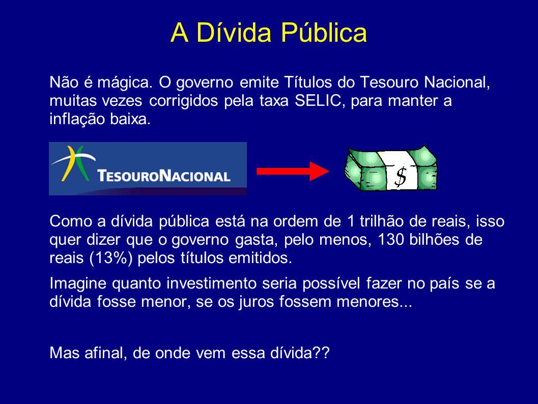 A Dívida Pública Não é mágica. O governo emite Títulos do Tesouro Nacional, muitas vezes corrigidos pela taxa SELIC, para manter a inflação baixa.
