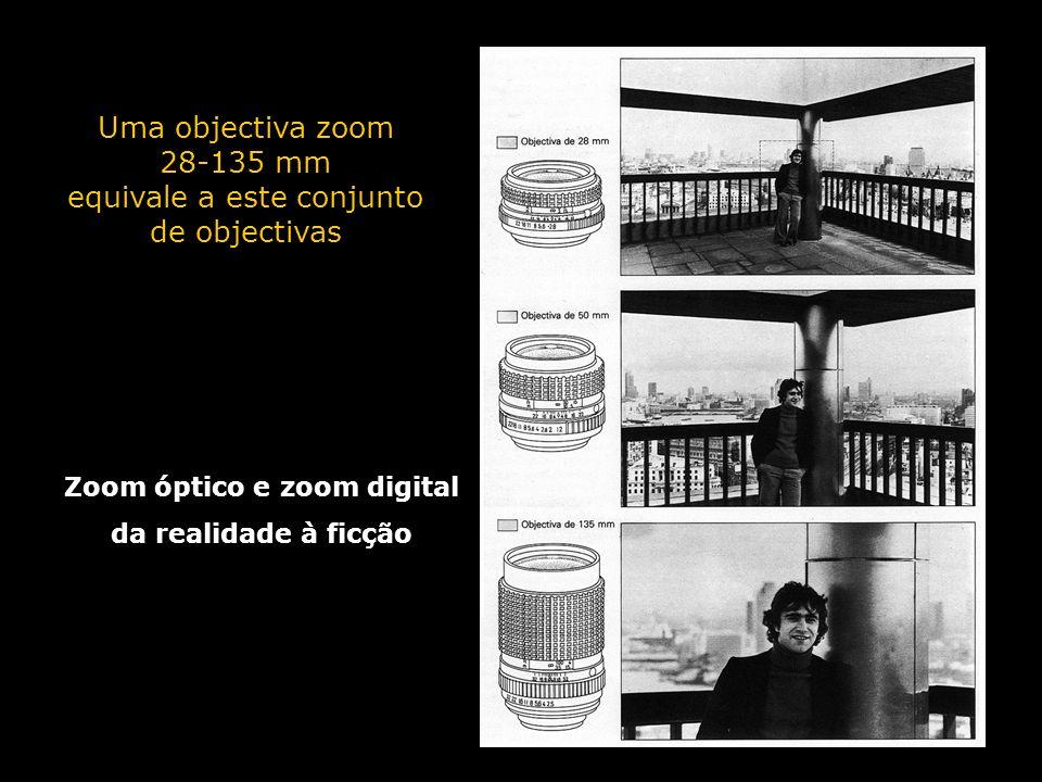 Zoom óptico e zoom digital