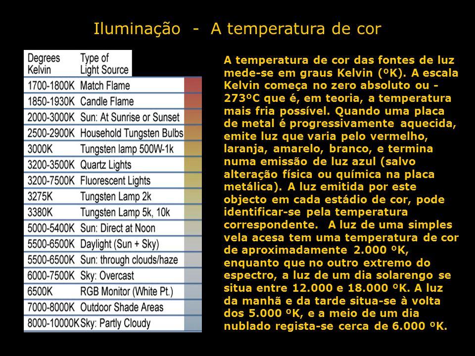 Iluminação - A temperatura de cor
