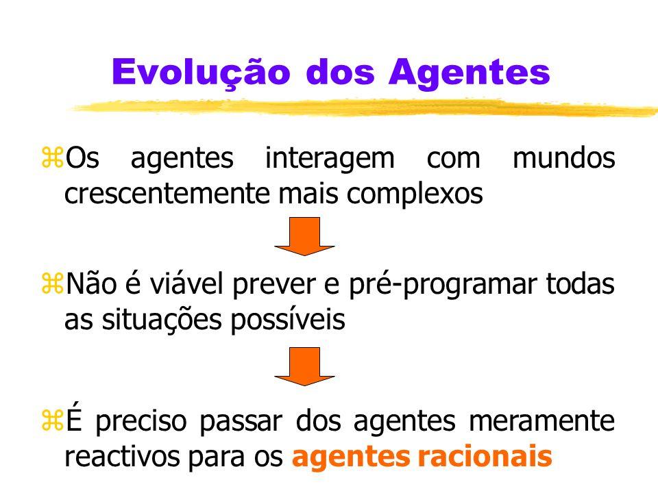 Evolução dos Agentes Os agentes interagem com mundos crescentemente mais complexos. Não é viável prever e pré-programar todas as situações possíveis.