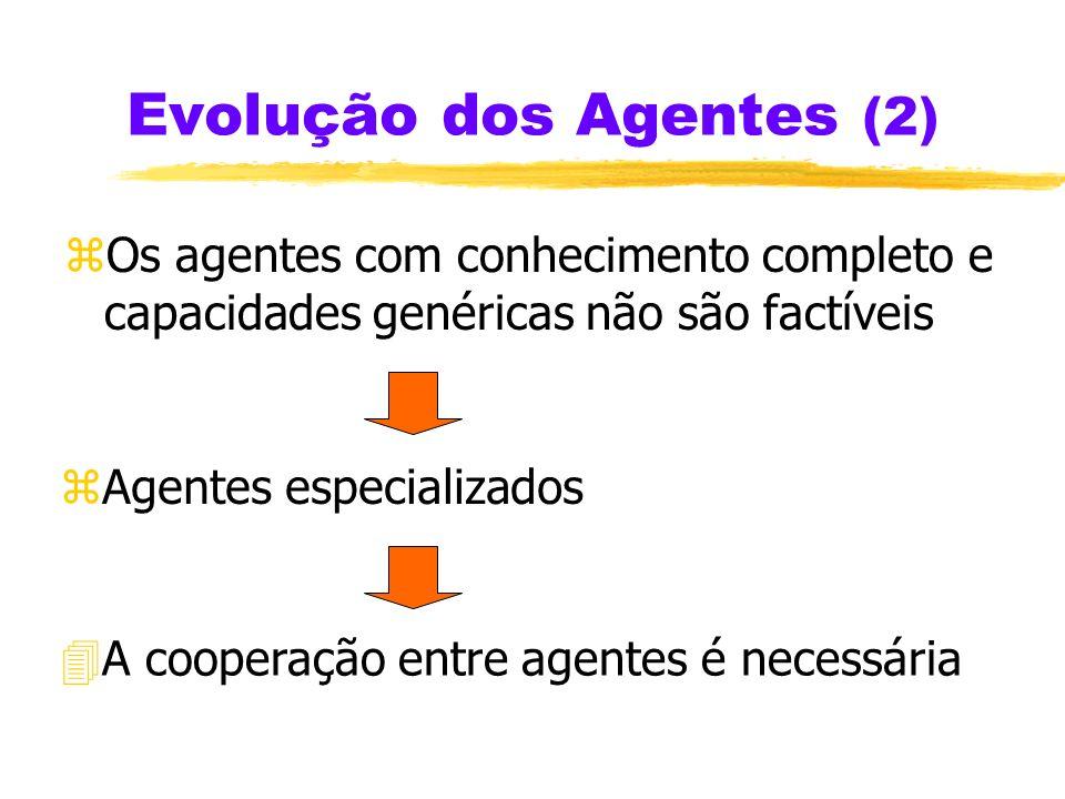 Evolução dos Agentes (2)