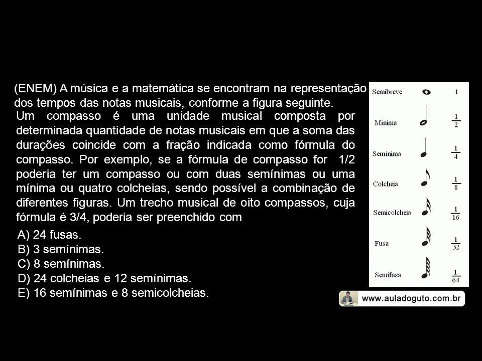 (ENEM) A música e a matemática se encontram na representação dos tempos das notas musicais, conforme a figura seguinte.