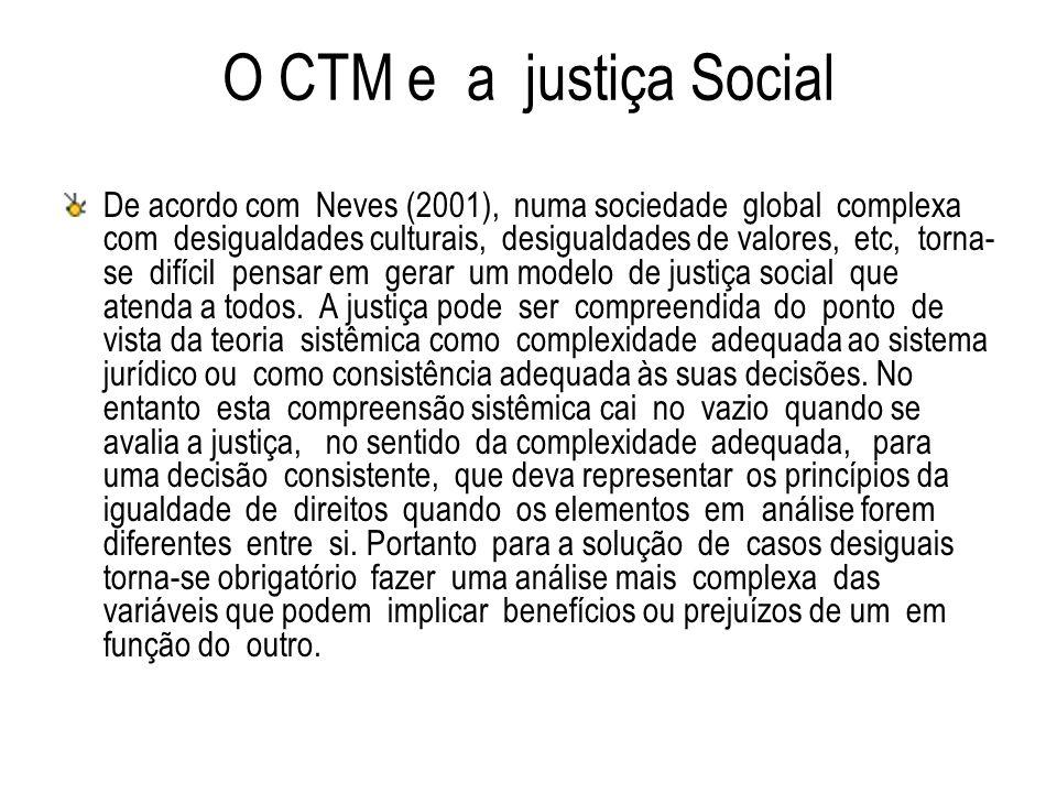 O CTM e a justiça Social
