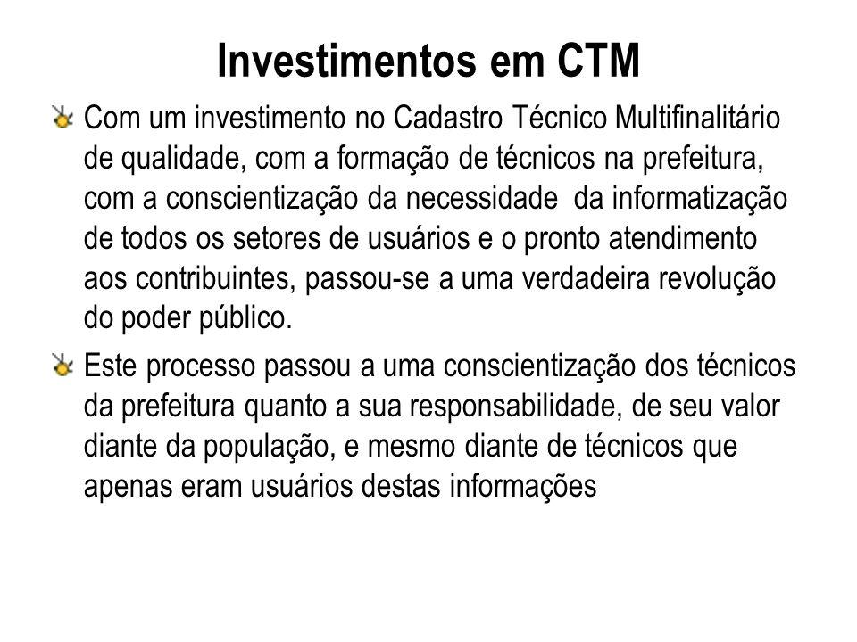 Investimentos em CTM