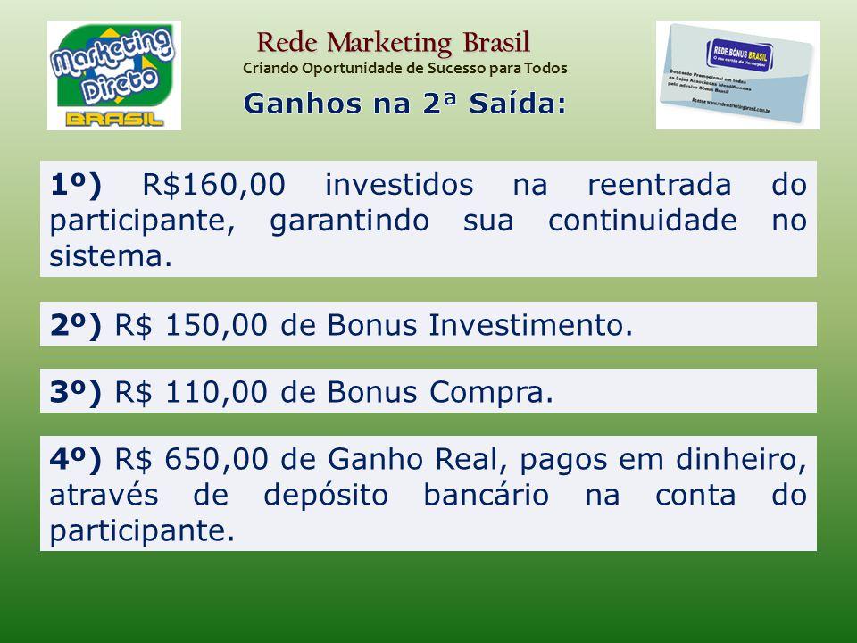 2º) R$ 150,00 de Bonus Investimento.