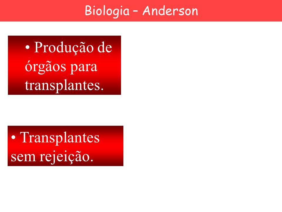Produção de órgãos para transplantes.