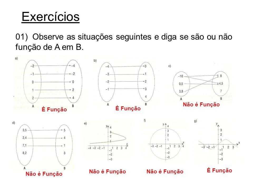 Exercícios 01) Observe as situações seguintes e diga se são ou não função de A em B. Não é Função.