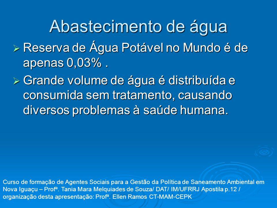 Abastecimento de águaReserva de Água Potável no Mundo é de apenas 0,03% .
