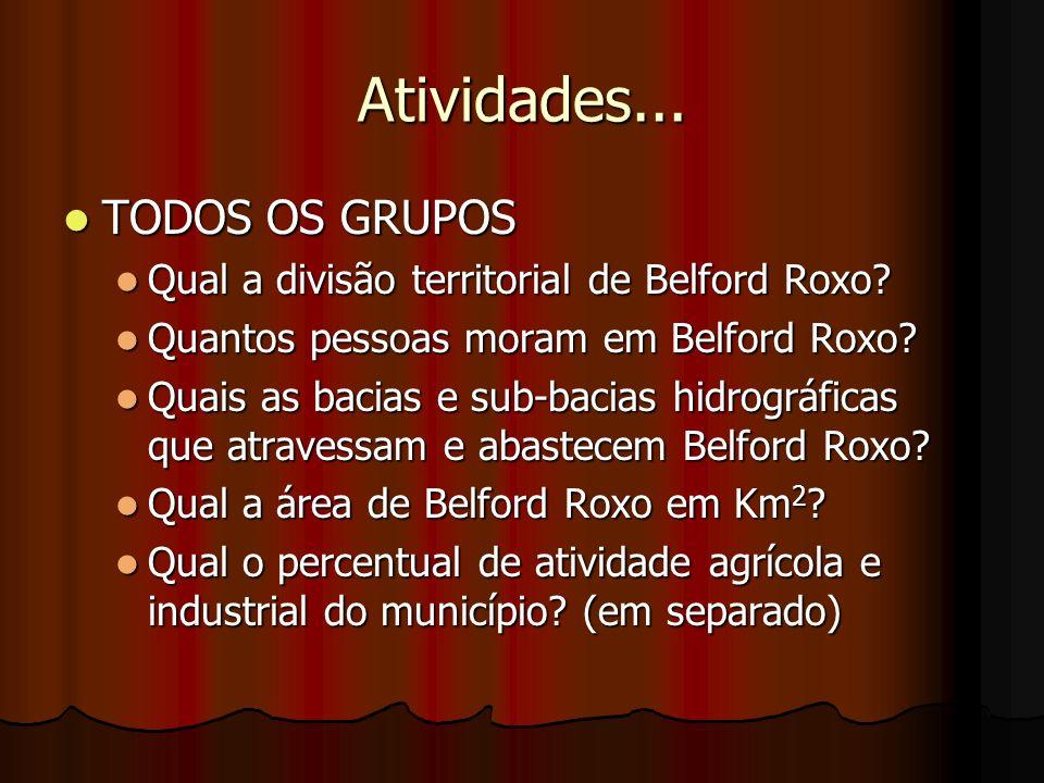 Atividades... TODOS OS GRUPOS