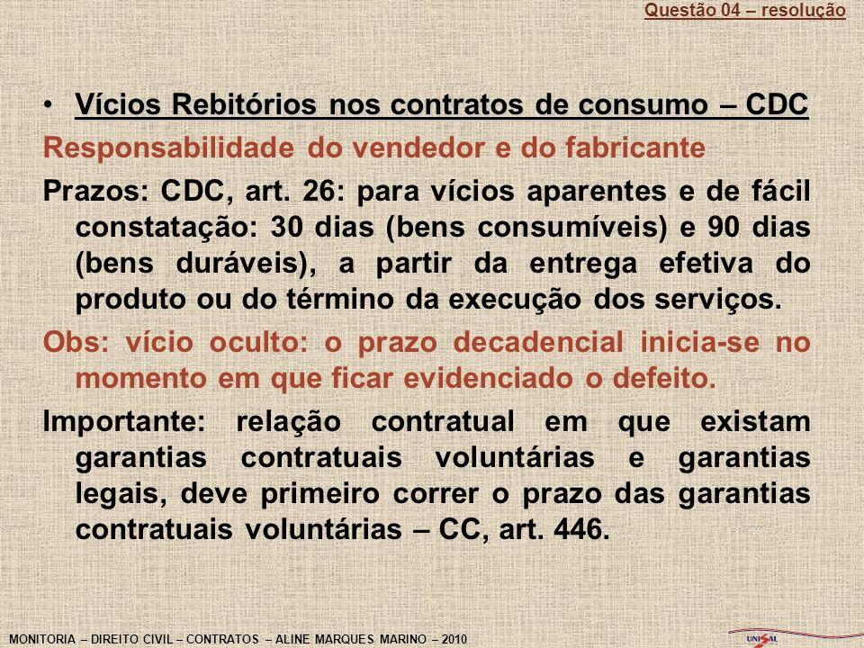 Vícios Rebitórios nos contratos de consumo – CDC