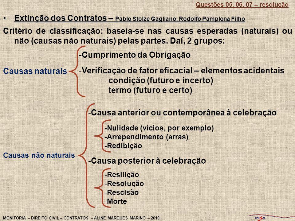Extinção dos Contratos – Pablo Stolze Gagliano; Rodolfo Pamplona Filho