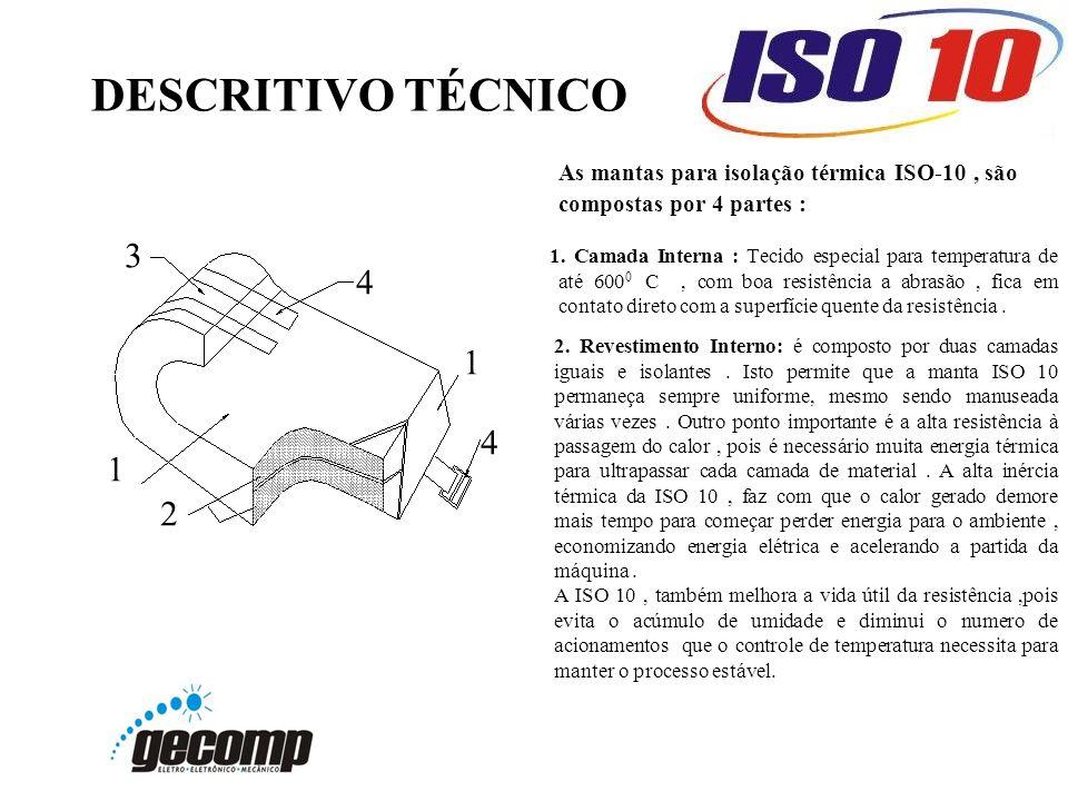 DESCRITIVO TÉCNICO As mantas para isolação térmica ISO-10 , são compostas por 4 partes :