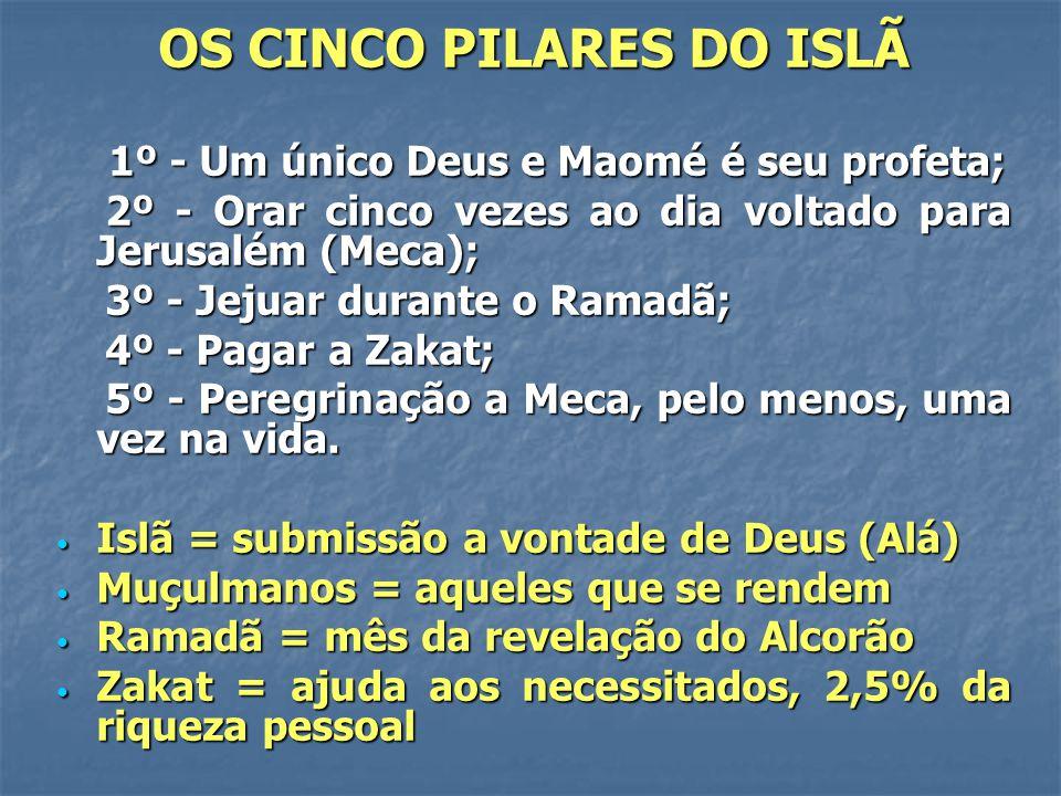 OS CINCO PILARES DO ISLÃ
