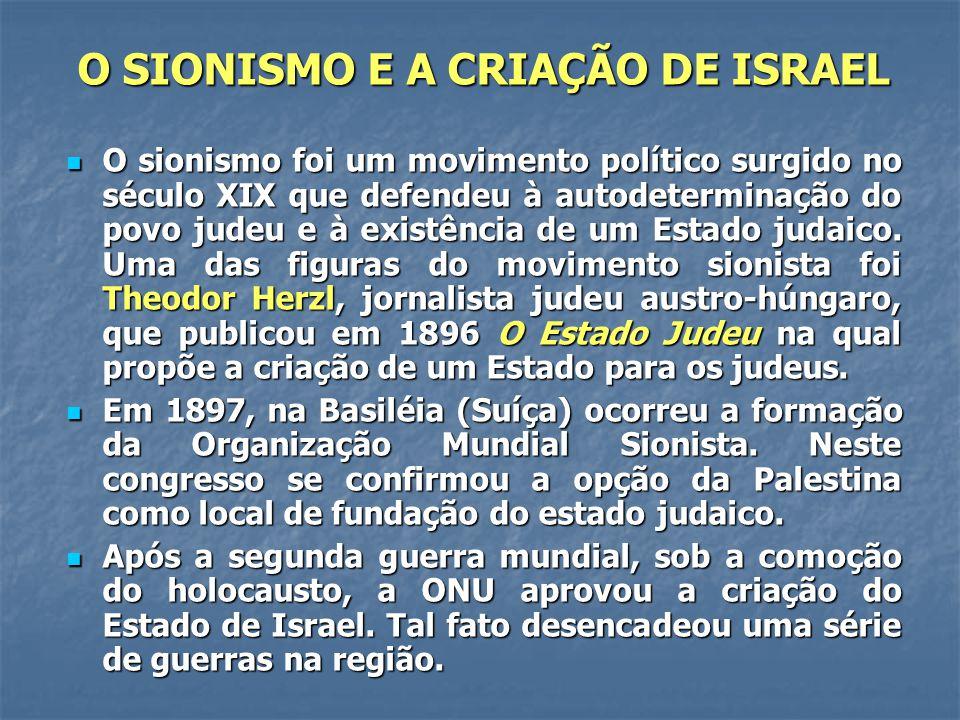 O SIONISMO E A CRIAÇÃO DE ISRAEL