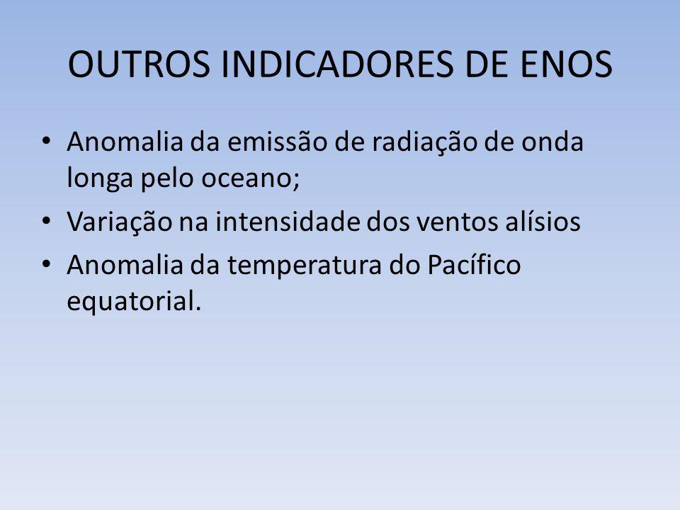 OUTROS INDICADORES DE ENOS