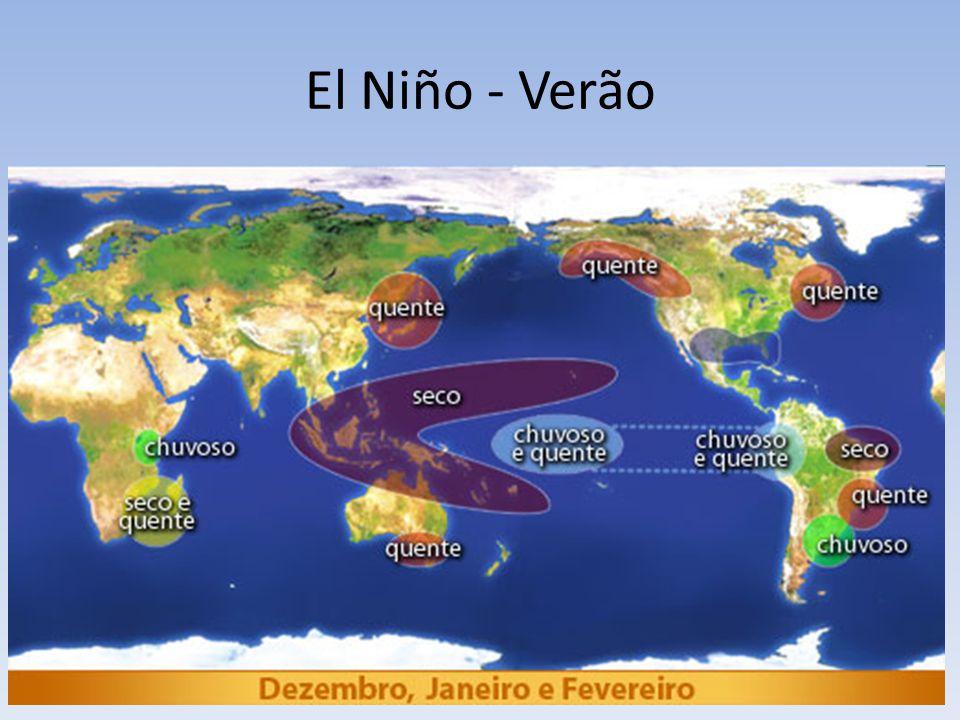 El Niño - Verão