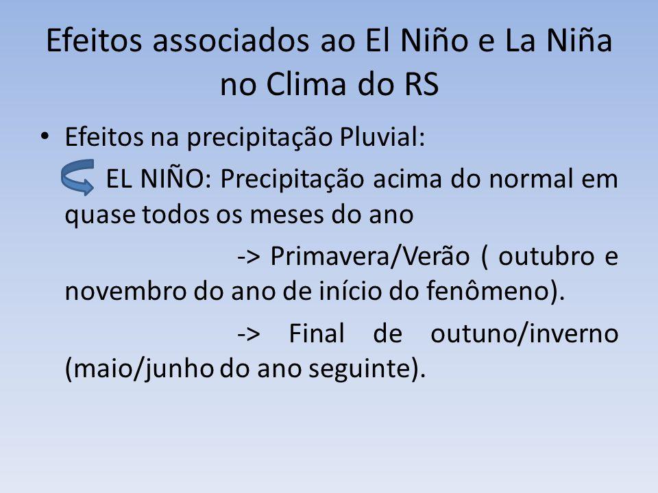 Efeitos associados ao El Niño e La Niña no Clima do RS