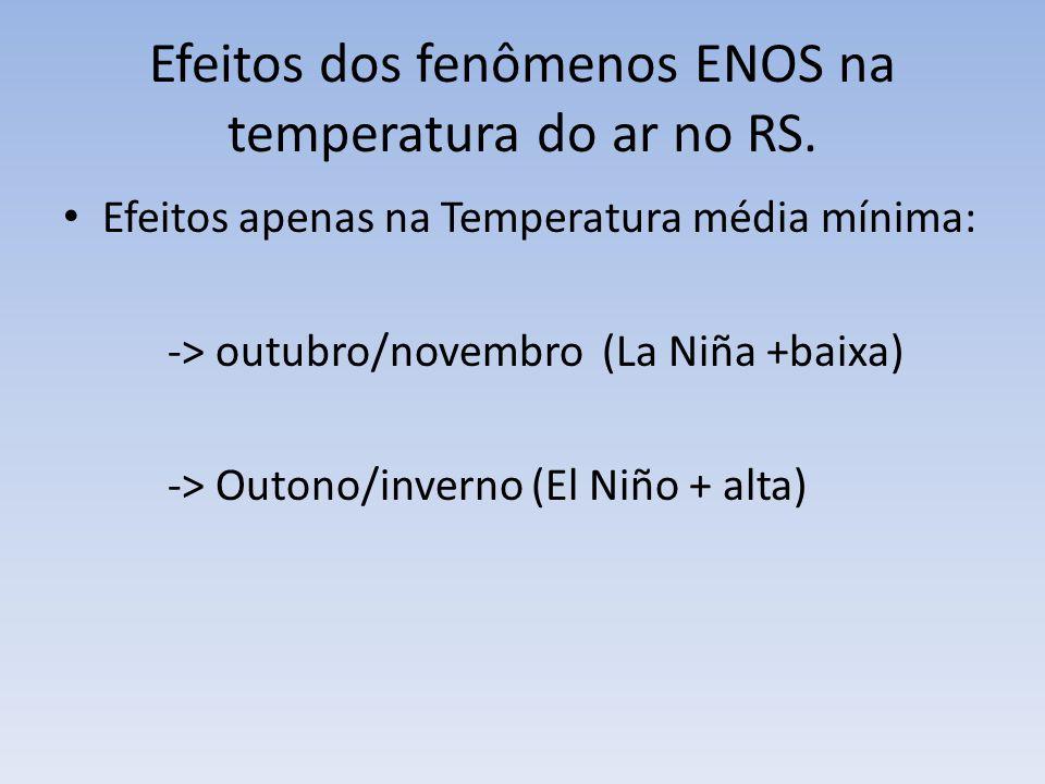 Efeitos dos fenômenos ENOS na temperatura do ar no RS.