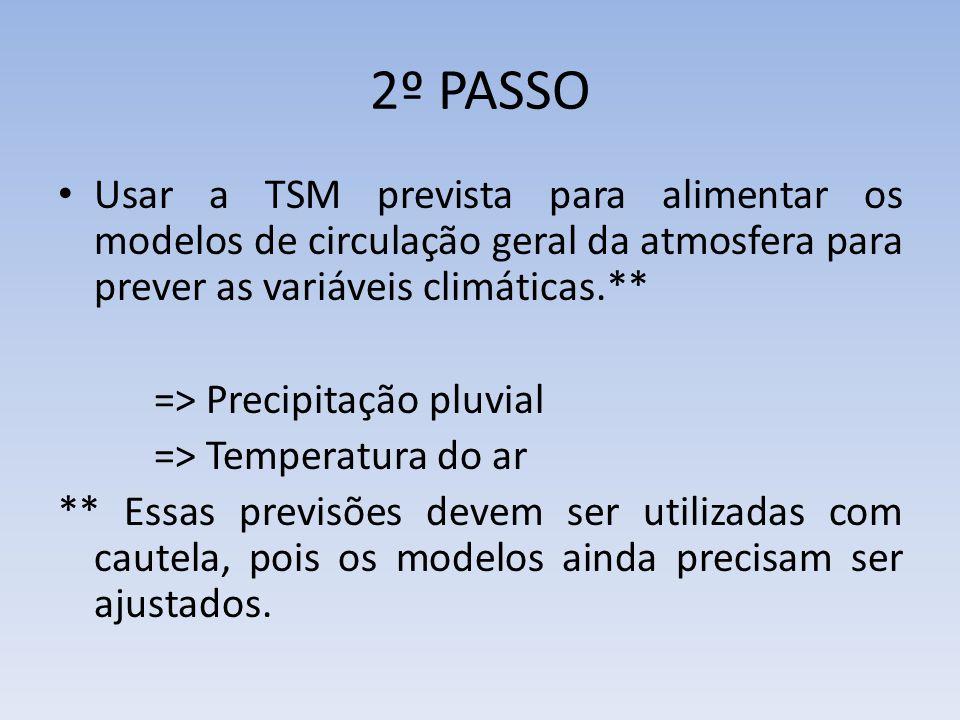 2º PASSO Usar a TSM prevista para alimentar os modelos de circulação geral da atmosfera para prever as variáveis climáticas.**