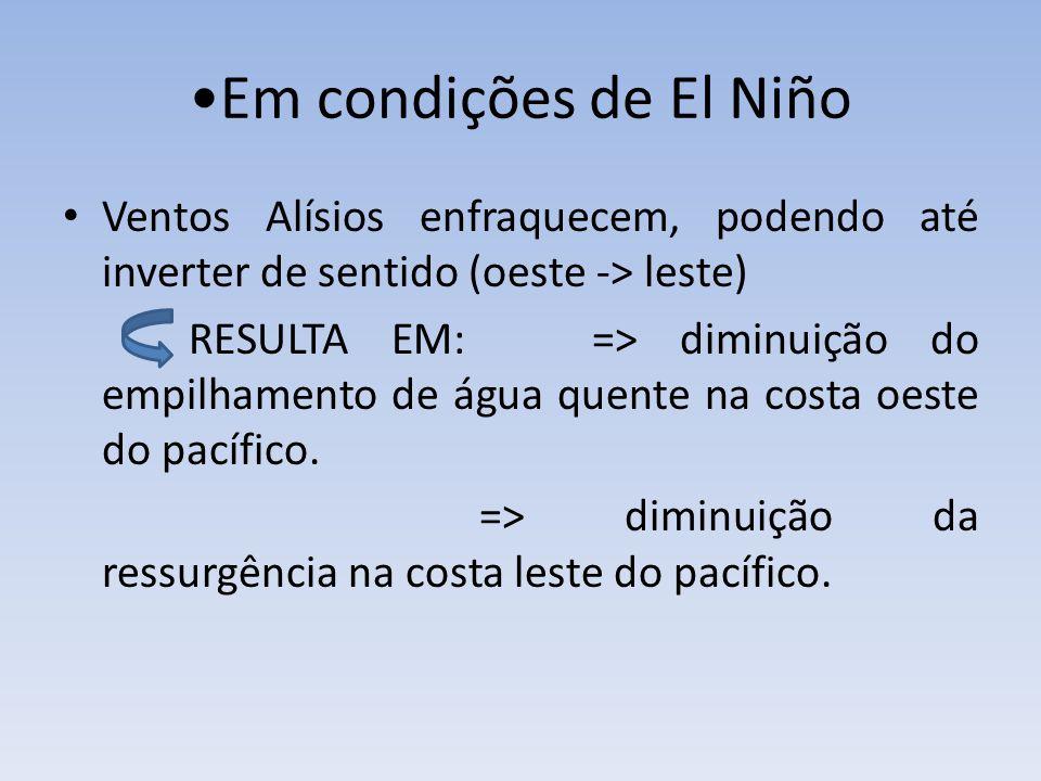 Em condições de El Niño Ventos Alísios enfraquecem, podendo até inverter de sentido (oeste -> leste)