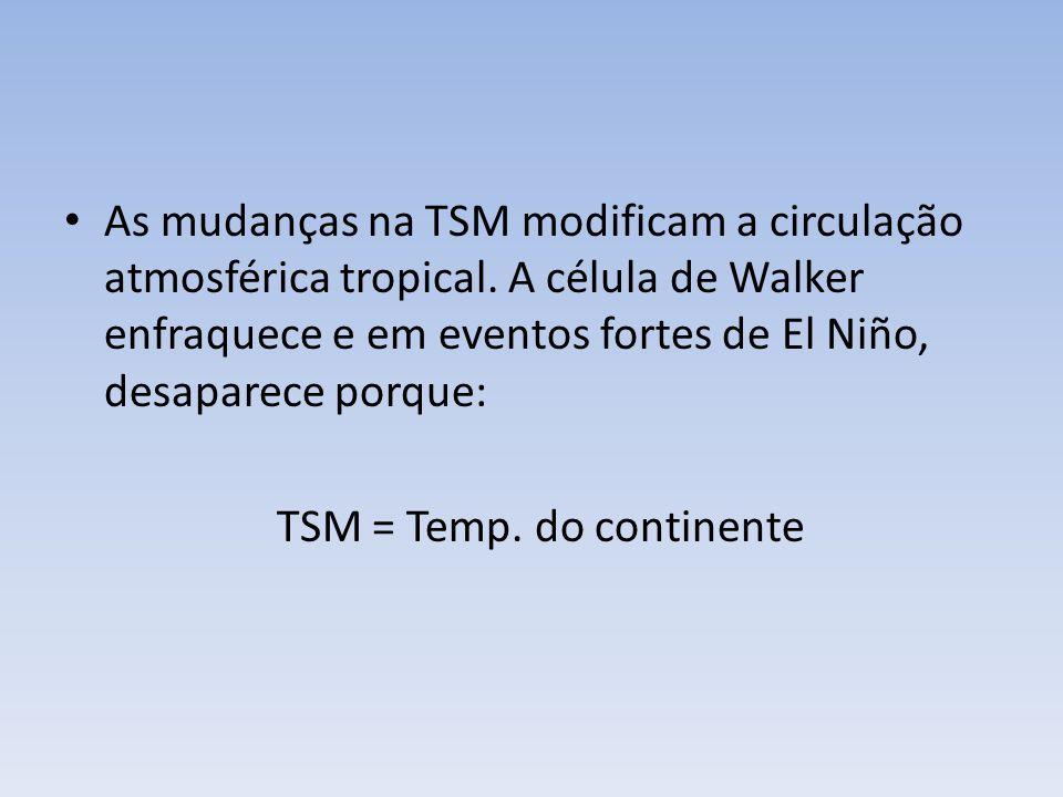 As mudanças na TSM modificam a circulação atmosférica tropical