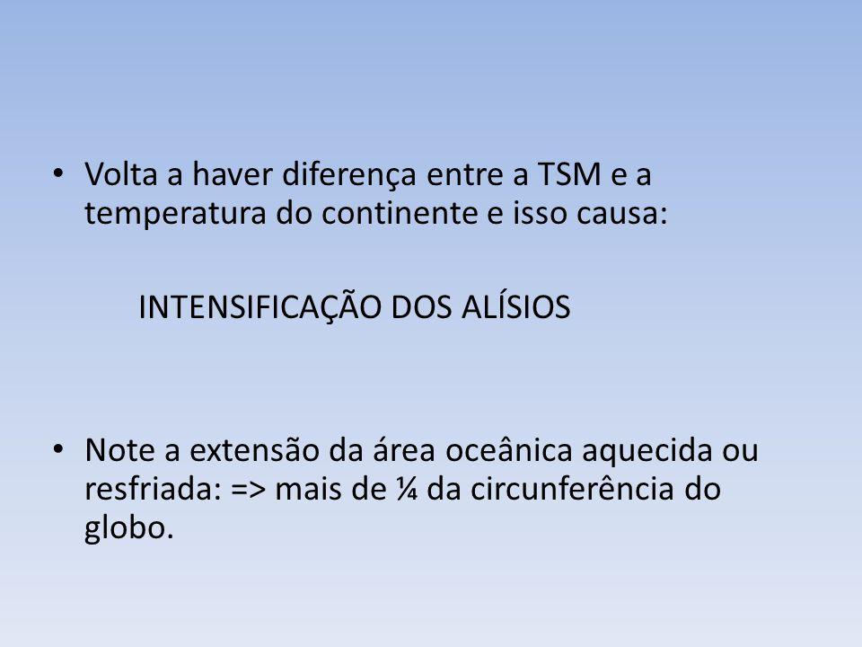 Volta a haver diferença entre a TSM e a temperatura do continente e isso causa: