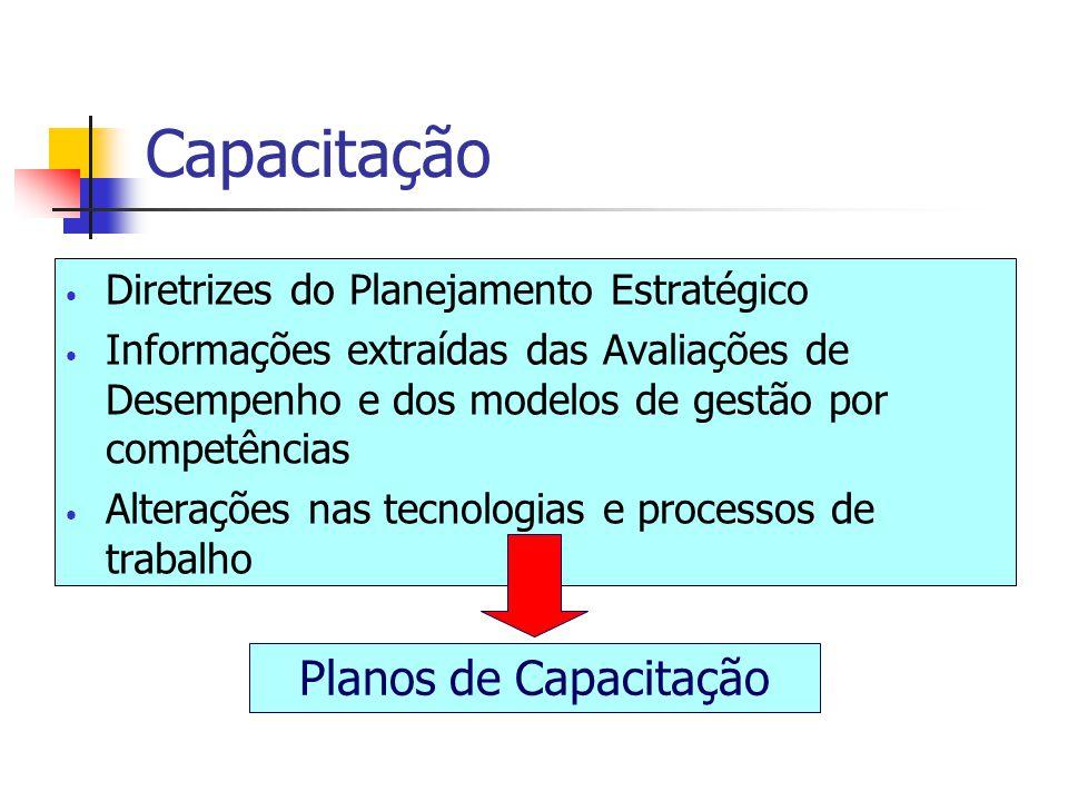 Capacitação Planos de Capacitação
