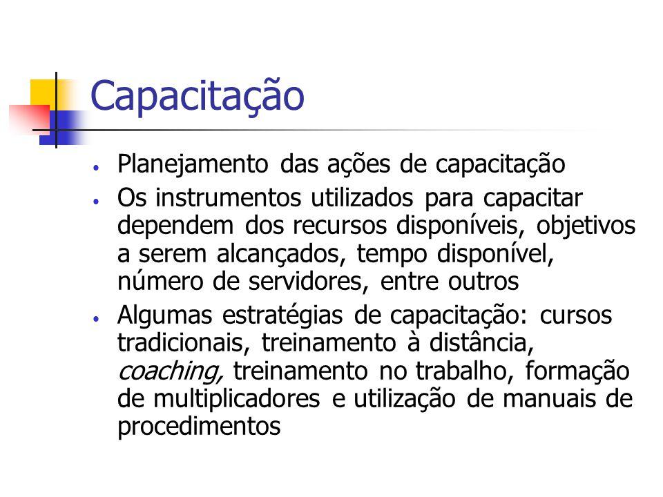 Capacitação Planejamento das ações de capacitação