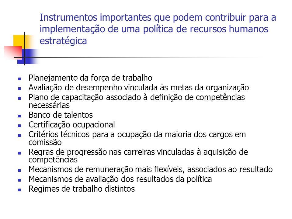 Instrumentos importantes que podem contribuir para a implementação de uma política de recursos humanos estratégica