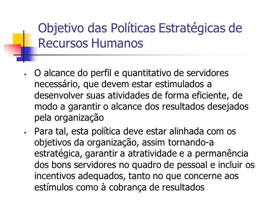Objetivo das Políticas Estratégicas de Recursos Humanos