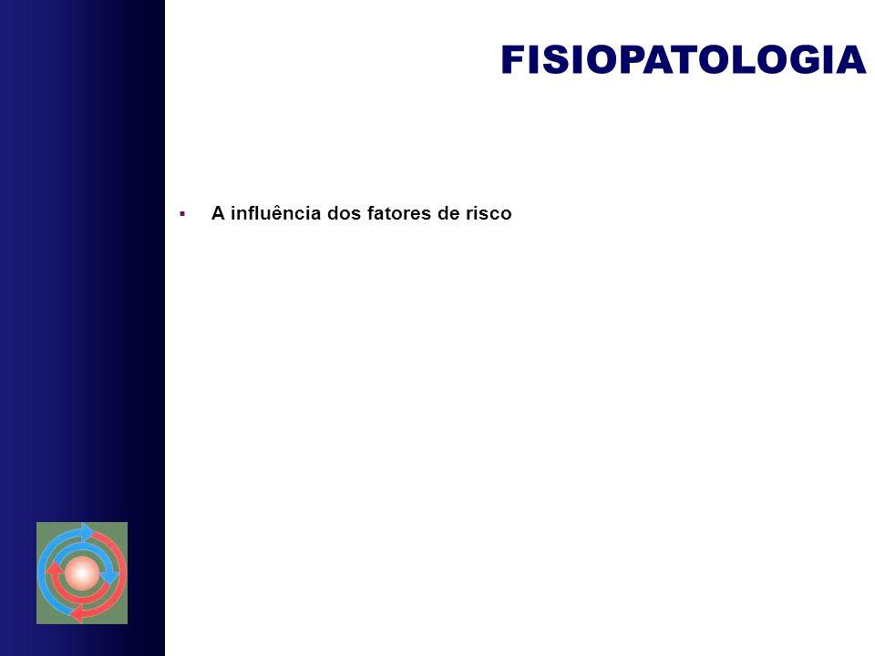FISIOPATOLOGIA A influência dos fatores de risco