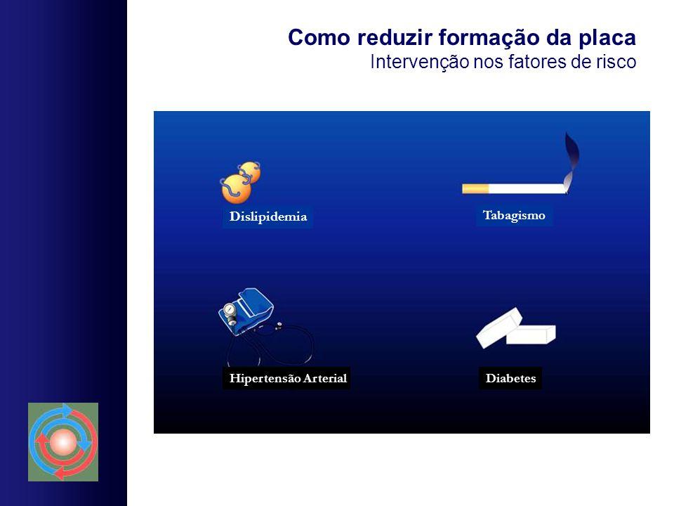 Como reduzir formação da placa Intervenção nos fatores de risco