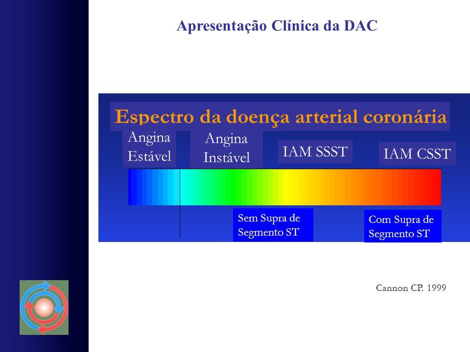 Apresentação Clínica da DAC