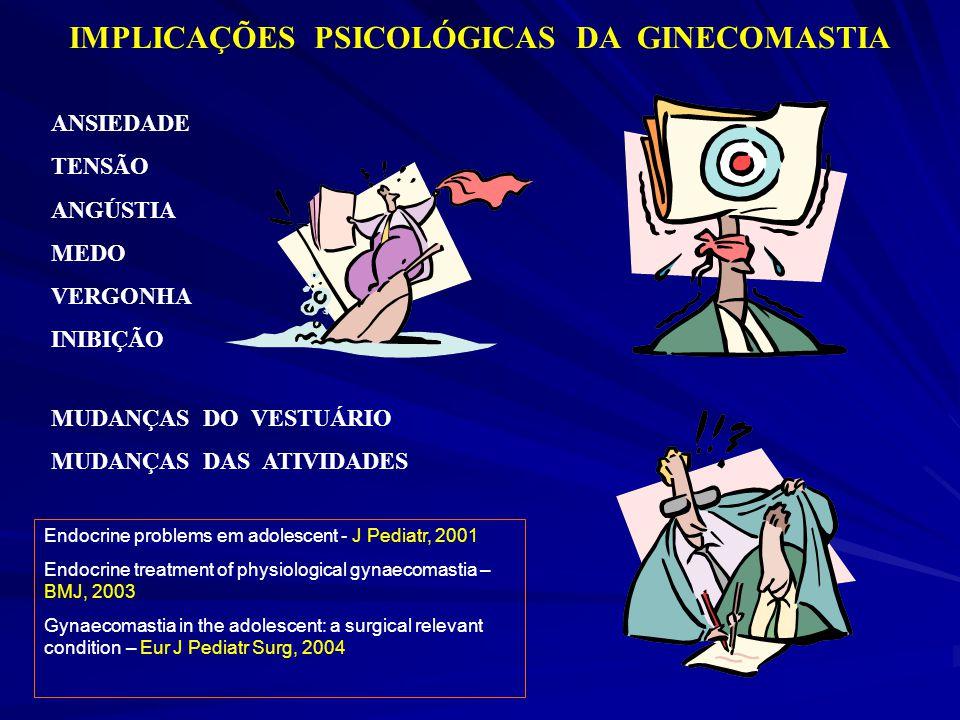 IMPLICAÇÕES PSICOLÓGICAS DA GINECOMASTIA