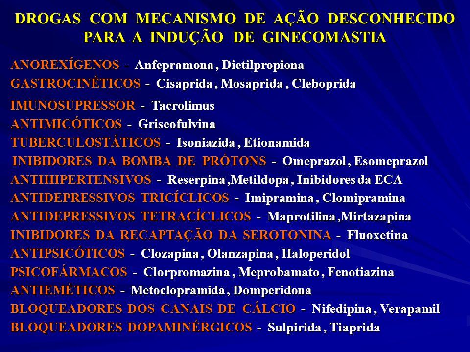 DROGAS COM MECANISMO DE AÇÃO DESCONHECIDO PARA A INDUÇÃO DE GINECOMASTIA